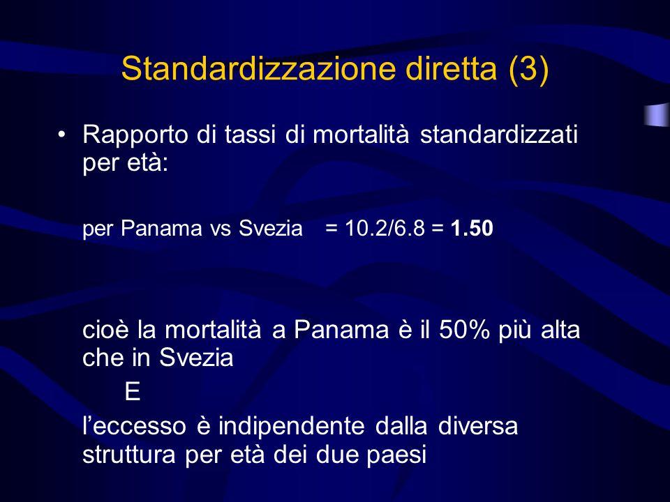 Standardizzazione diretta (3)