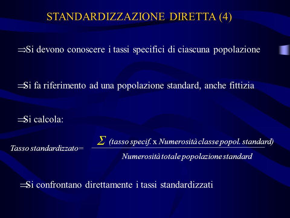  STANDARDIZZAZIONE DIRETTA (4)