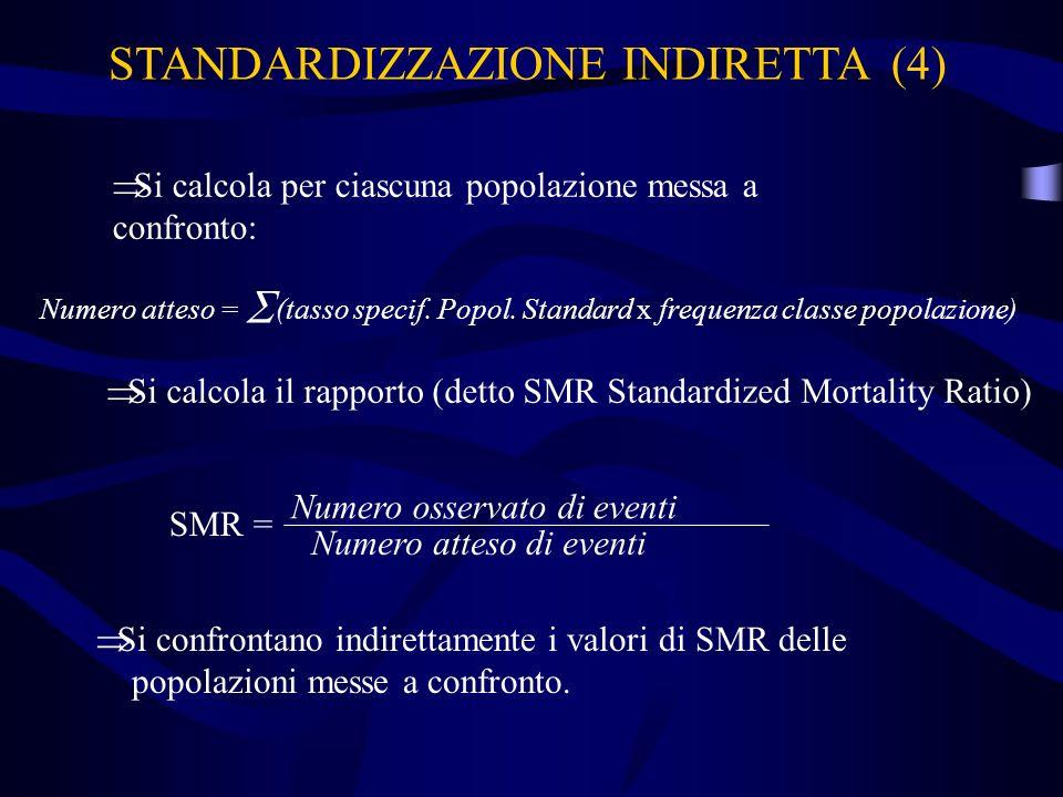 STANDARDIZZAZIONE INDIRETTA (4)