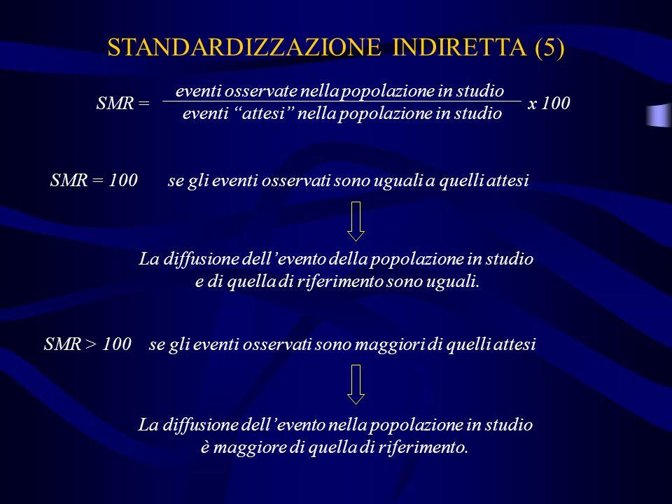 STANDARDIZZAZIONE INDIRETTA (5)