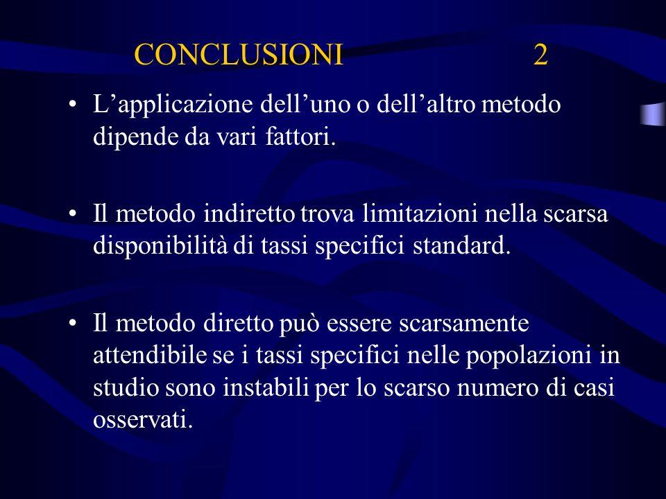 CONCLUSIONI 2 L'applicazione dell'uno o dell'altro metodo dipende da vari fattori.