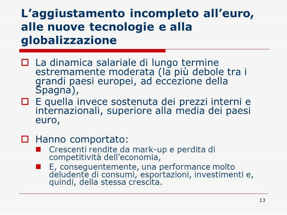 L'aggiustamento incompleto all'euro, alle nuove tecnologie e alla globalizzazione