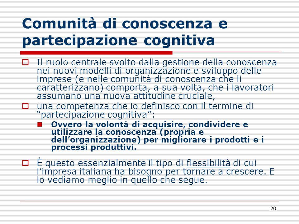 Comunità di conoscenza e partecipazione cognitiva