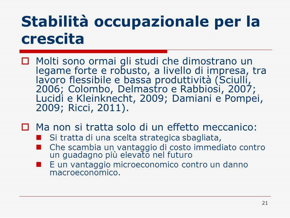 Stabilità occupazionale per la crescita
