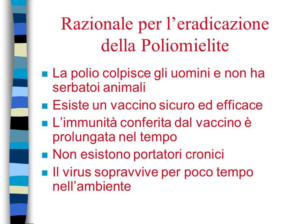 Razionale per l'eradicazione della Poliomielite