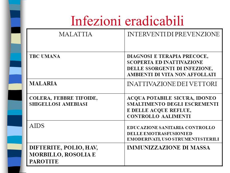Infezioni eradicabili