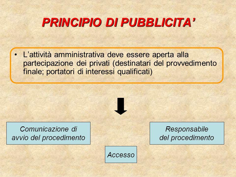 PRINCIPIO DI PUBBLICITA'