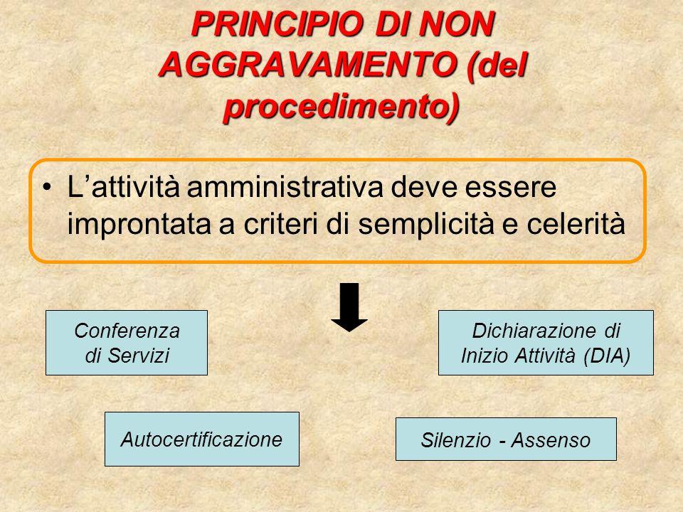 PRINCIPIO DI NON AGGRAVAMENTO (del procedimento)