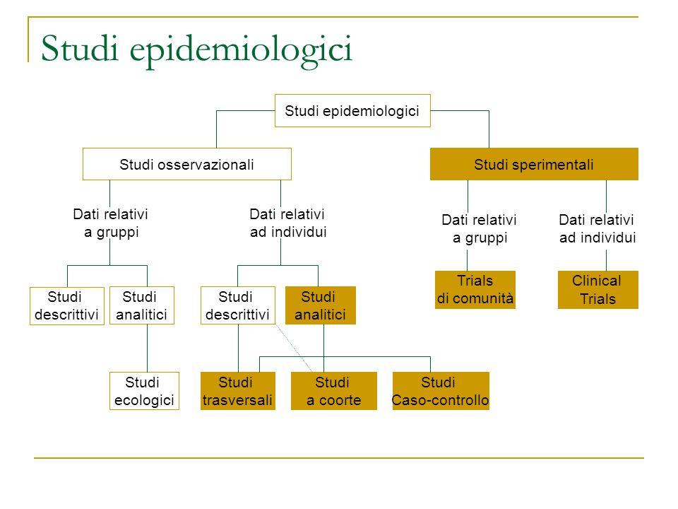 Studi epidemiologici Studi epidemiologici Studi osservazionali