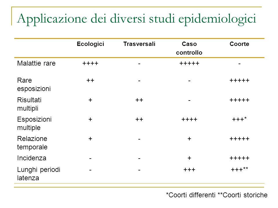 Applicazione dei diversi studi epidemiologici