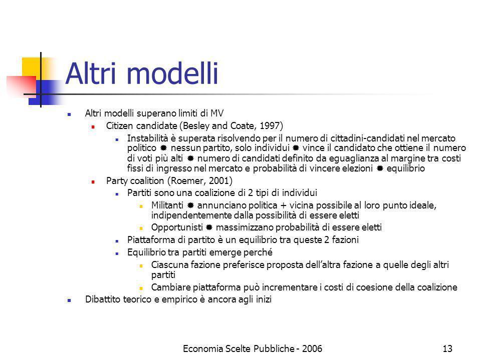 Economia Scelte Pubbliche - 2006