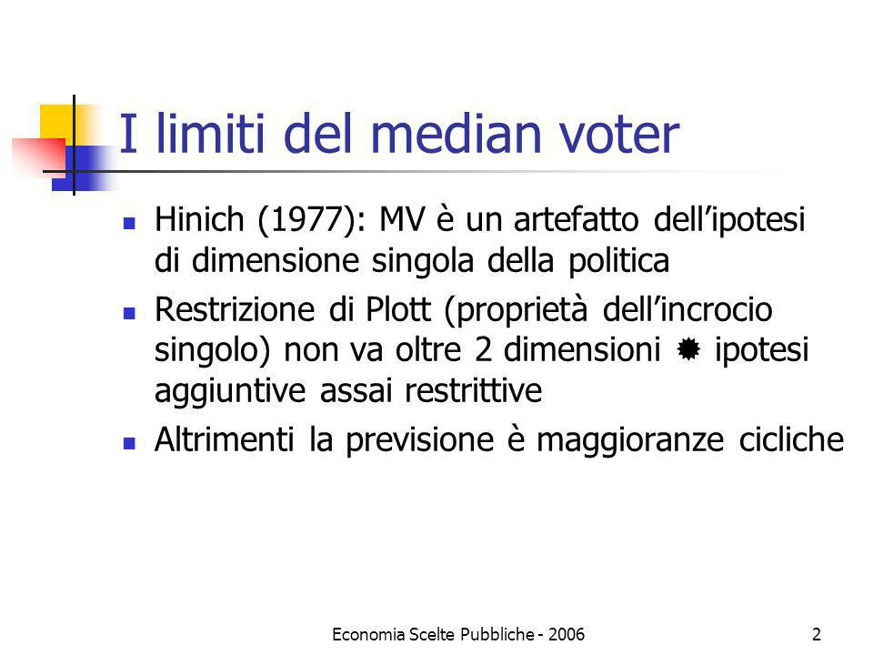 I limiti del median voter