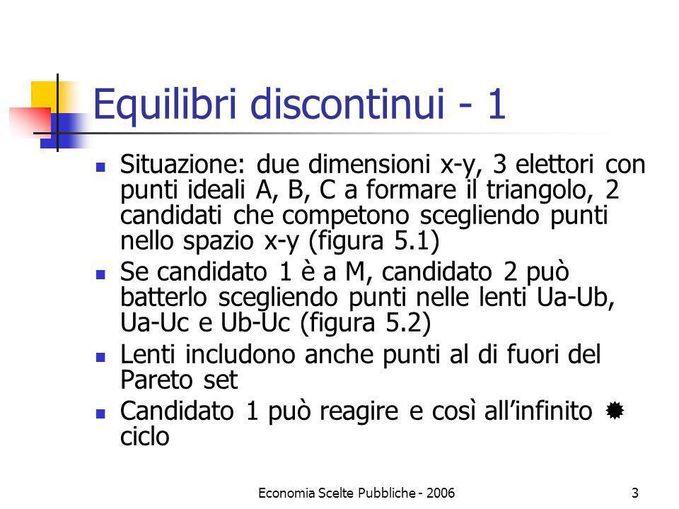 Equilibri discontinui - 1