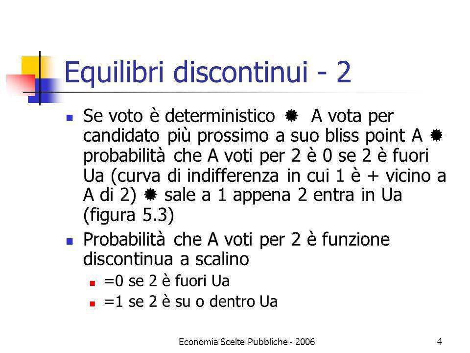 Equilibri discontinui - 2
