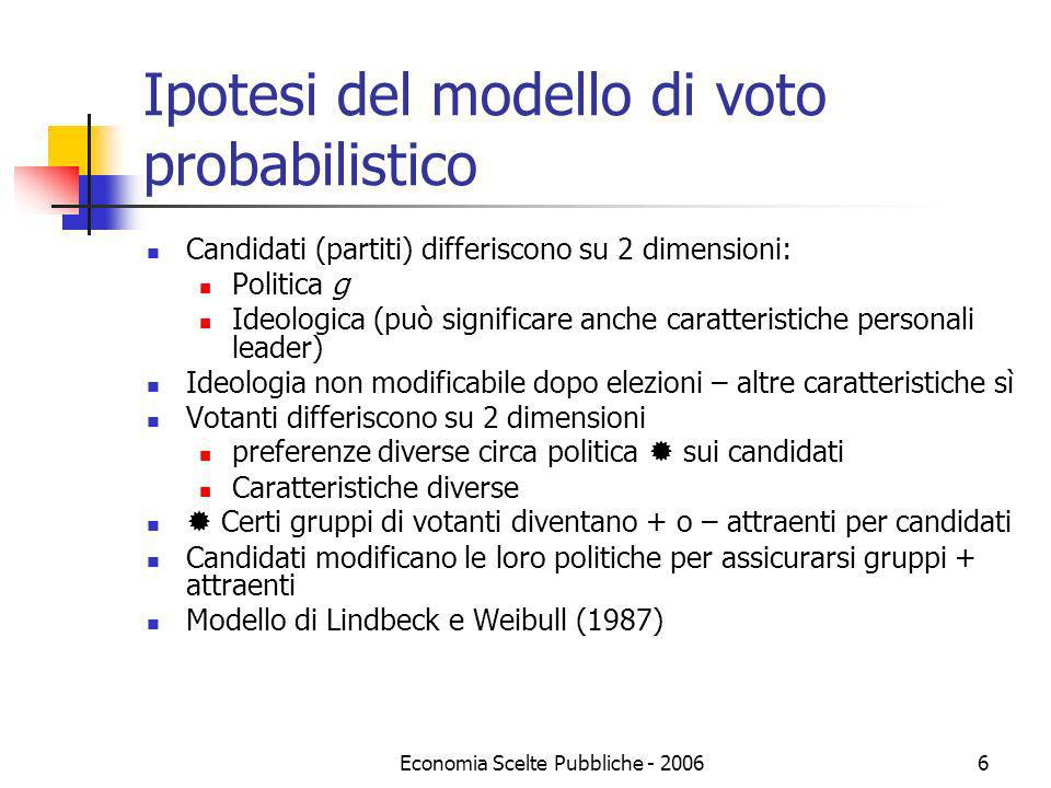 Ipotesi del modello di voto probabilistico