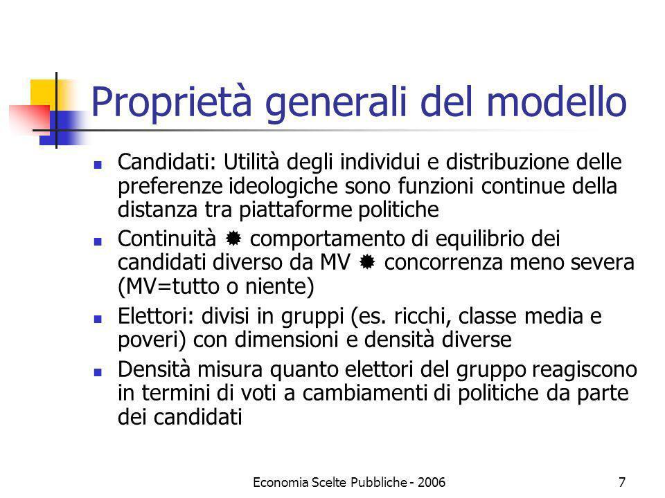Proprietà generali del modello