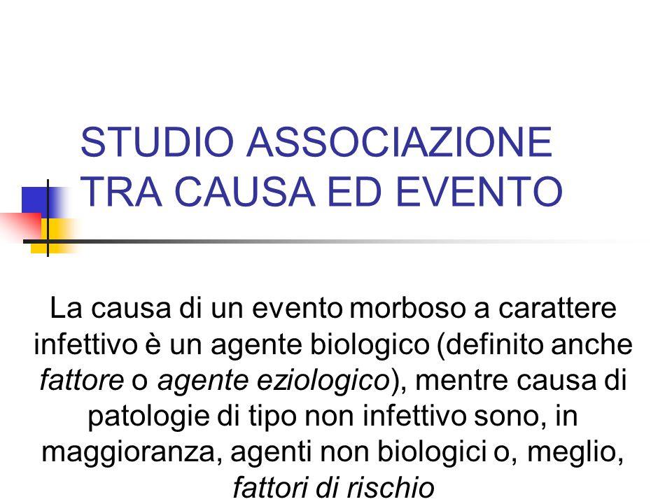 STUDIO ASSOCIAZIONE TRA CAUSA ED EVENTO