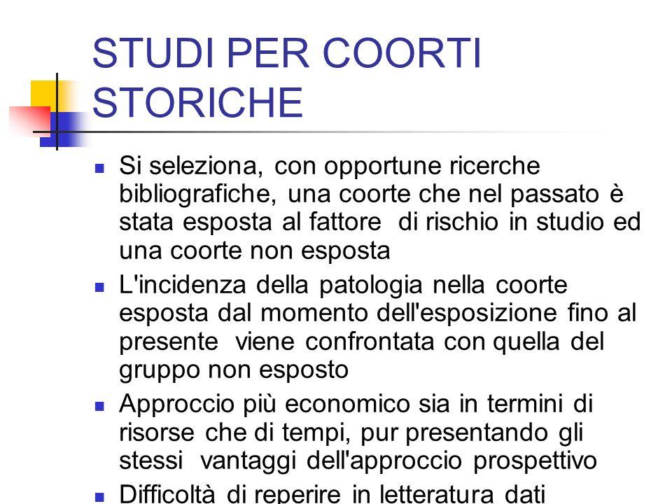 STUDI PER COORTI STORICHE