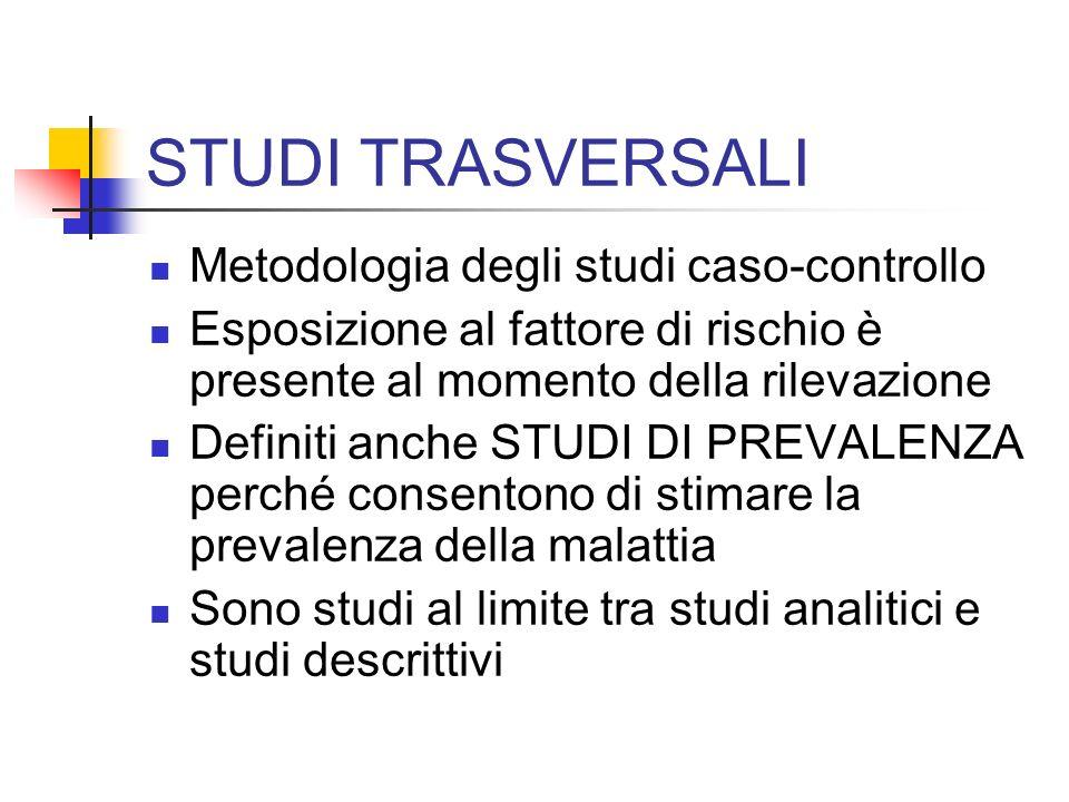 STUDI TRASVERSALI Metodologia degli studi caso-controllo