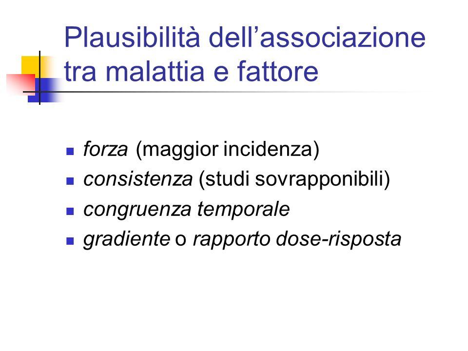 Plausibilità dell'associazione tra malattia e fattore