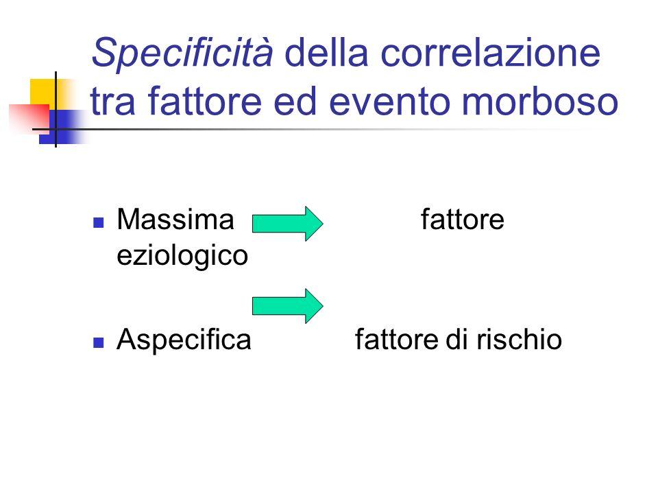 Specificità della correlazione tra fattore ed evento morboso