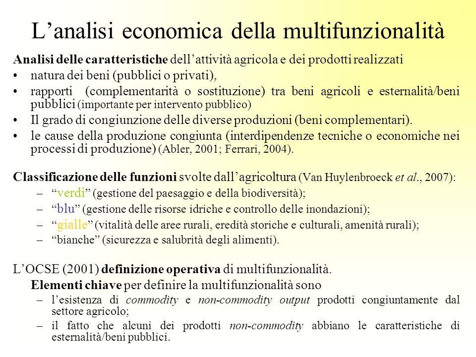 L'analisi economica della multifunzionalità