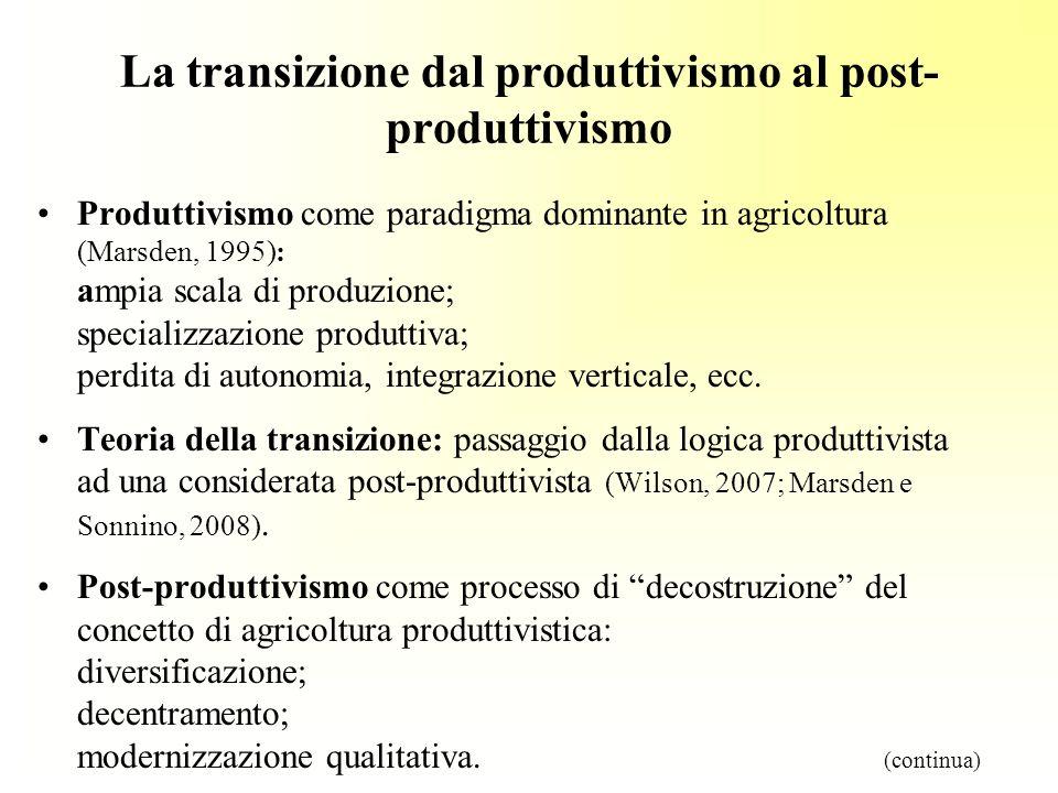 La transizione dal produttivismo al post-produttivismo
