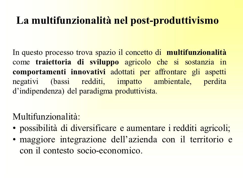 La multifunzionalità nel post-produttivismo