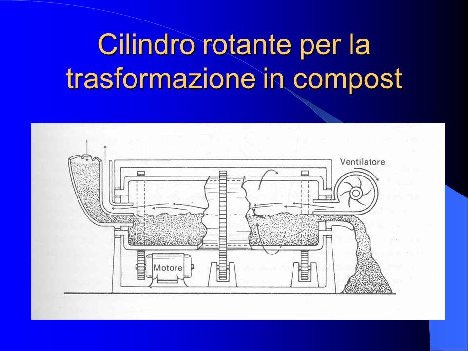 Cilindro rotante per la trasformazione in compost