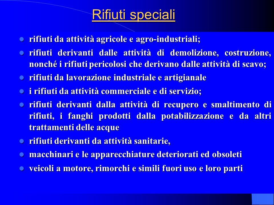 Rifiuti speciali rifiuti da attività agricole e agro-industriali;