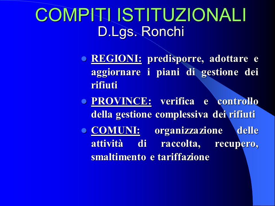 COMPITI ISTITUZIONALI D.Lgs. Ronchi