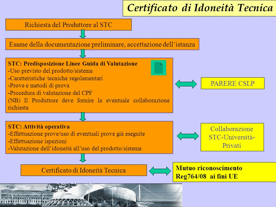 Certificato di Idoneità Tecnica