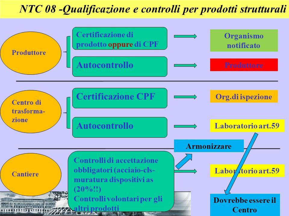 NTC 08 -Qualificazione e controlli per prodotti strutturali