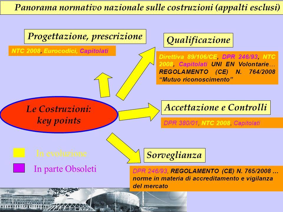 Progettazione, prescrizione Qualificazione