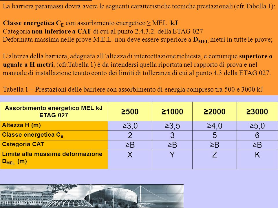Assorbimento energetico MEL kJ