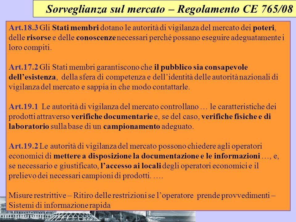 Sorveglianza sul mercato – Regolamento CE 765/08