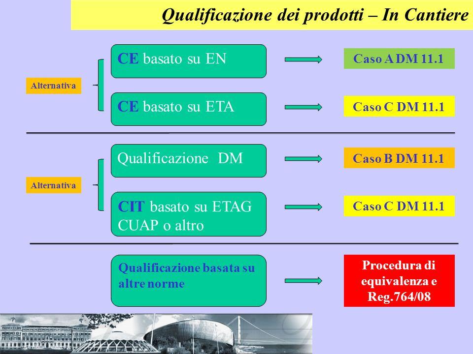 Qualificazione dei prodotti – In Cantiere