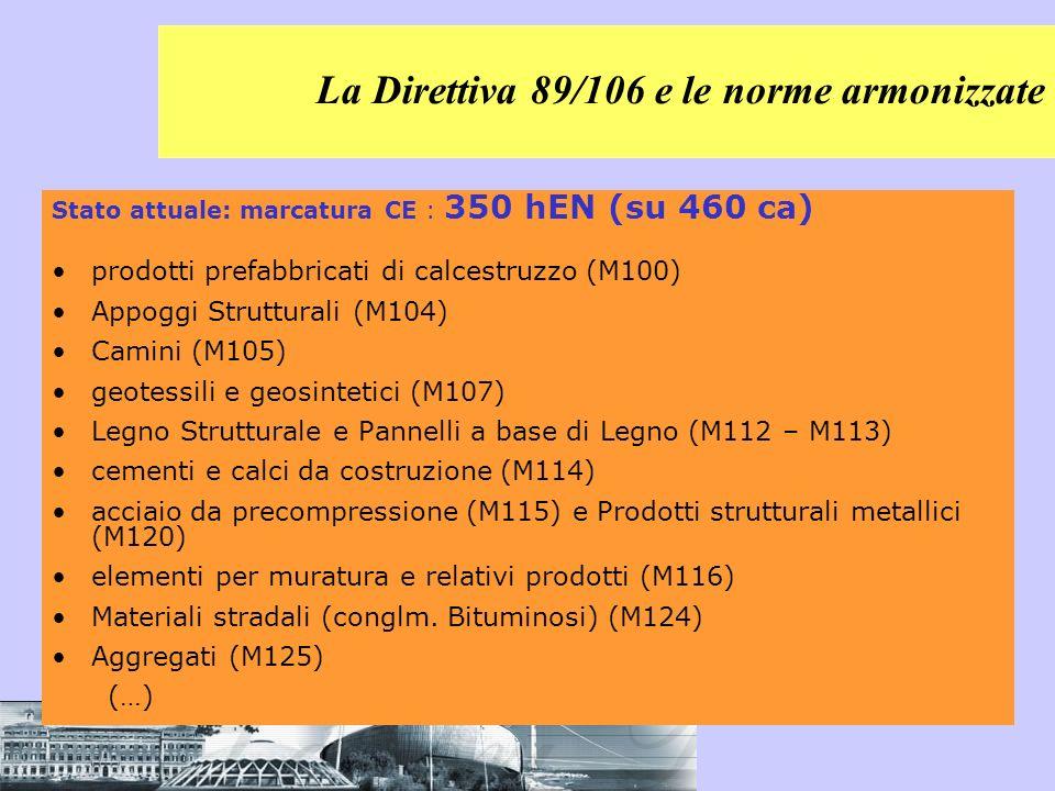 La Direttiva 89/106 e le norme armonizzate