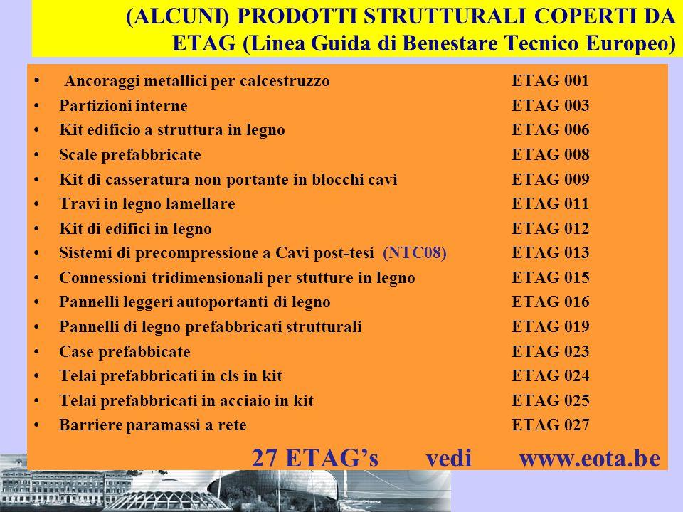 (ALCUNI) PRODOTTI STRUTTURALI COPERTI DA ETAG (Linea Guida di Benestare Tecnico Europeo)