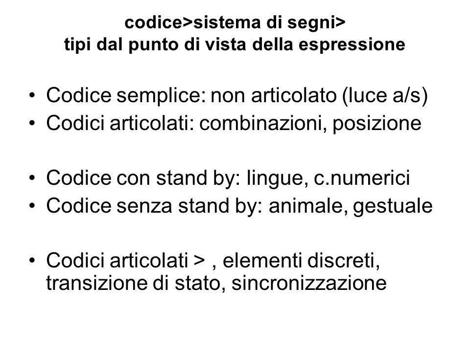 Codice semplice: non articolato (luce a/s)