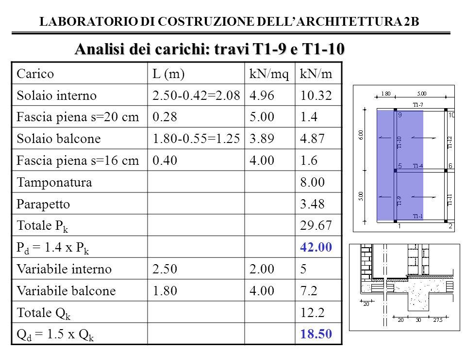 Analisi dei carichi: travi T1-9 e T1-10