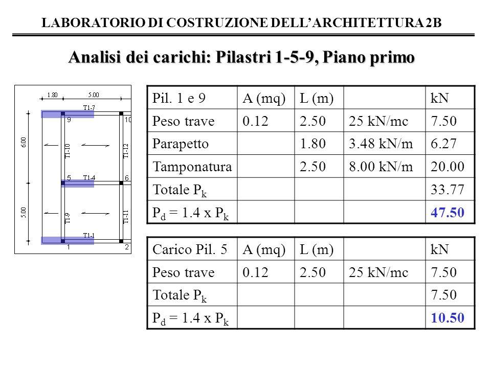 Analisi dei carichi: Pilastri 1-5-9, Piano primo