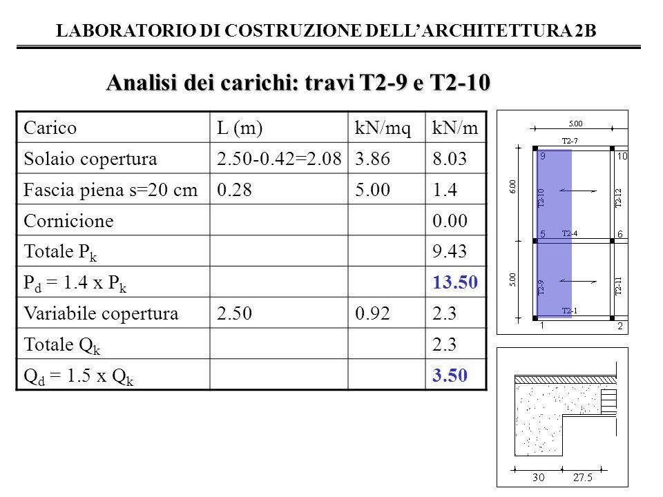 Analisi dei carichi: travi T2-9 e T2-10
