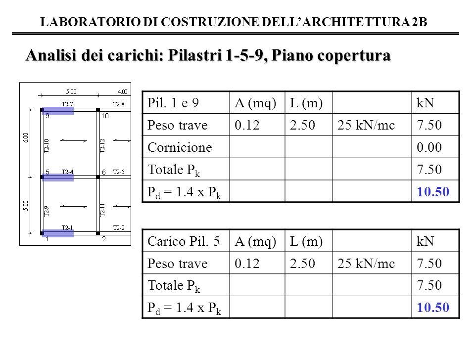 Analisi dei carichi: Pilastri 1-5-9, Piano copertura