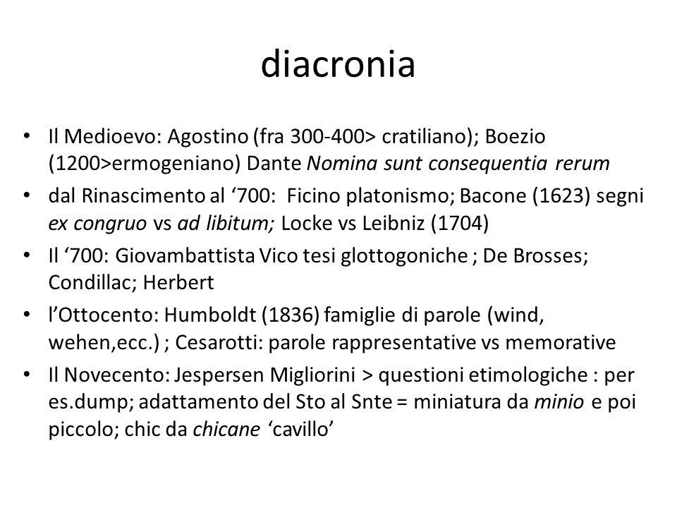 diacronia Il Medioevo: Agostino (fra 300-400> cratiliano); Boezio (1200>ermogeniano) Dante Nomina sunt consequentia rerum.