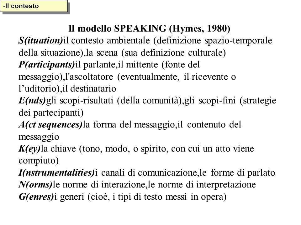Il modello SPEAKING (Hymes, 1980)