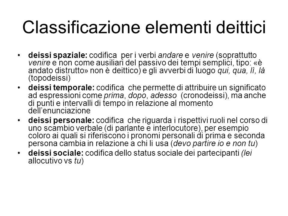 Classificazione elementi deittici