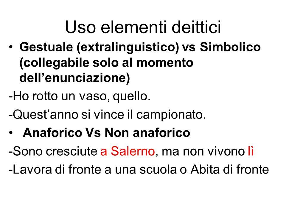 Uso elementi deittici Gestuale (extralinguistico) vs Simbolico (collegabile solo al momento dell'enunciazione)