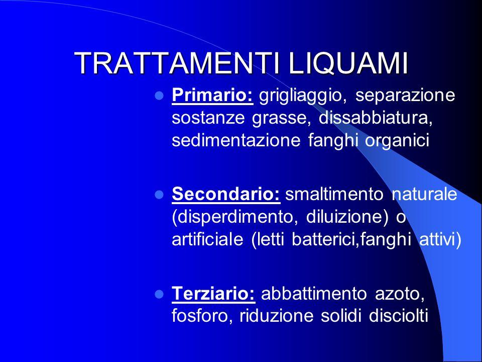 TRATTAMENTI LIQUAMI Primario: grigliaggio, separazione sostanze grasse, dissabbiatura, sedimentazione fanghi organici.