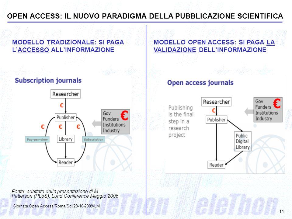 OPEN ACCESS: IL NUOVO PARADIGMA DELLA PUBBLICAZIONE SCIENTIFICA